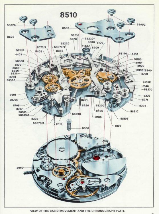 Az első automata kronográf(ok) szoros befutója - 1969